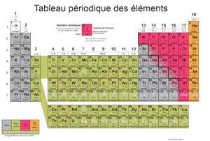 tableau-periodique-des-elements-2015